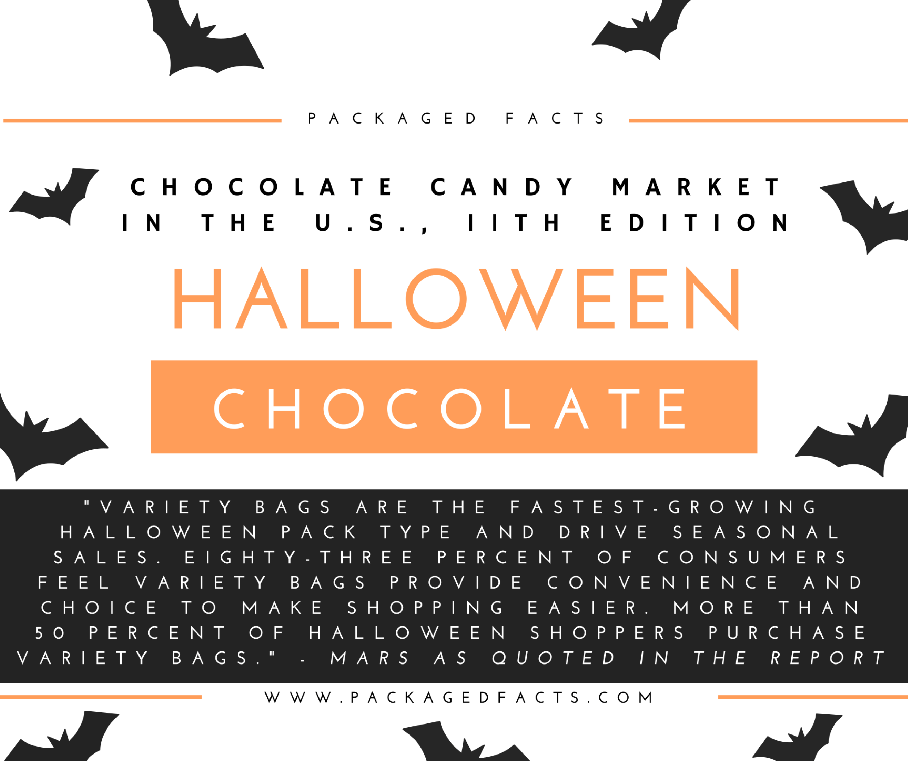 halloween a spooky good time for chocolate candy sales