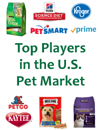 Top Players in the U.S. Pet Market