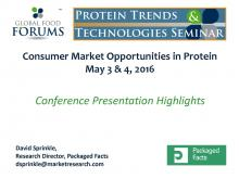 "Download slides: ""Consumer Market Opportunities in Protein"" from the 2016 Protein Trends & Technologies Seminar"