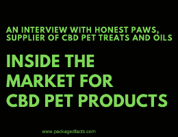 Inside the Market for CBD Pet Products